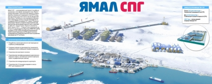 China will build a second LNG plant on Yamal